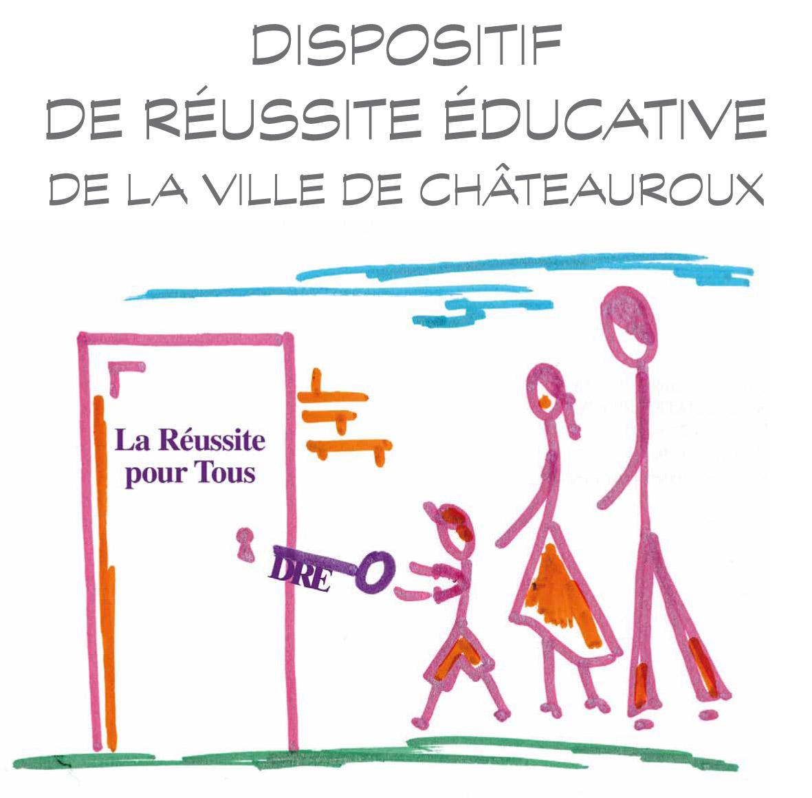 PRE de Chateauroux